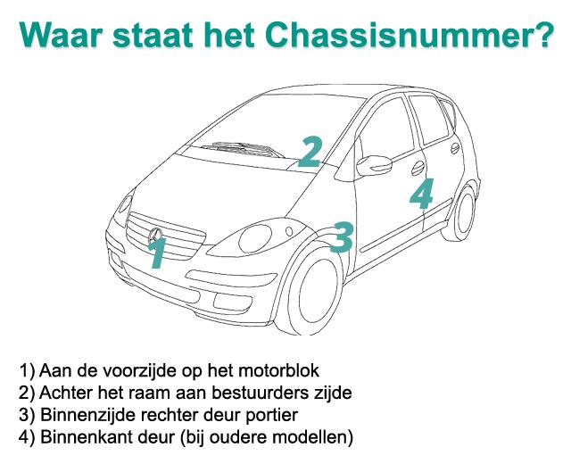 Chassisnummer Controle Schade Historie Buitenlandse Auto S Opvragen